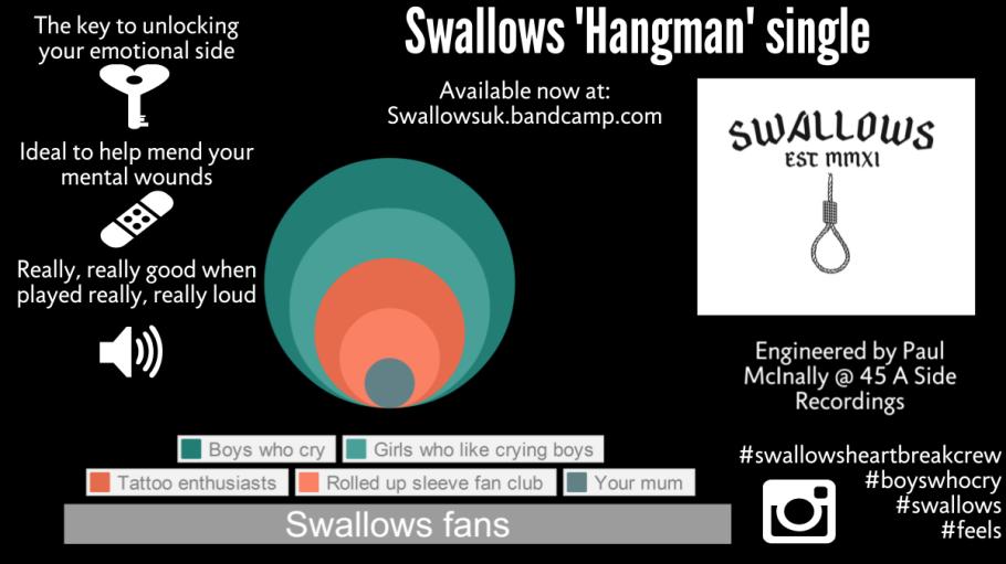 swallows hangman (3)